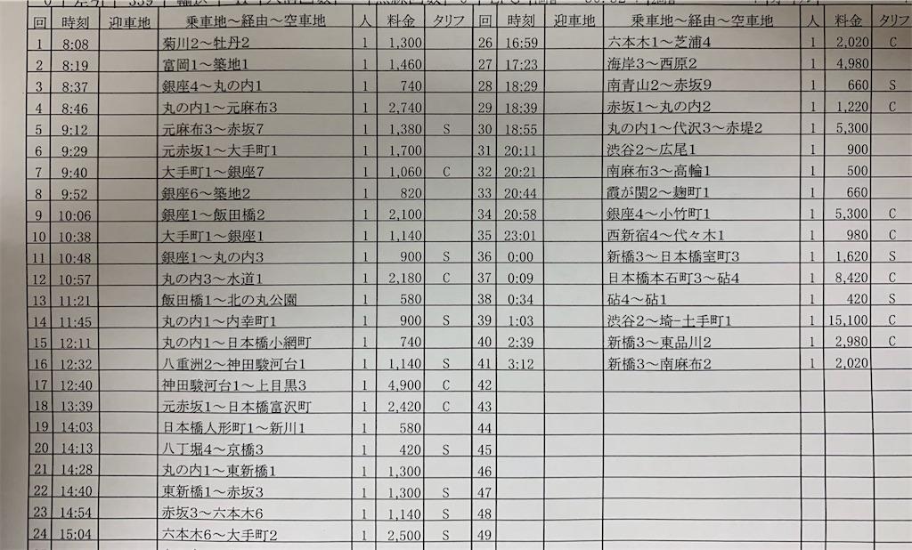 f:id:takenchi_blog:20200116043011j:image