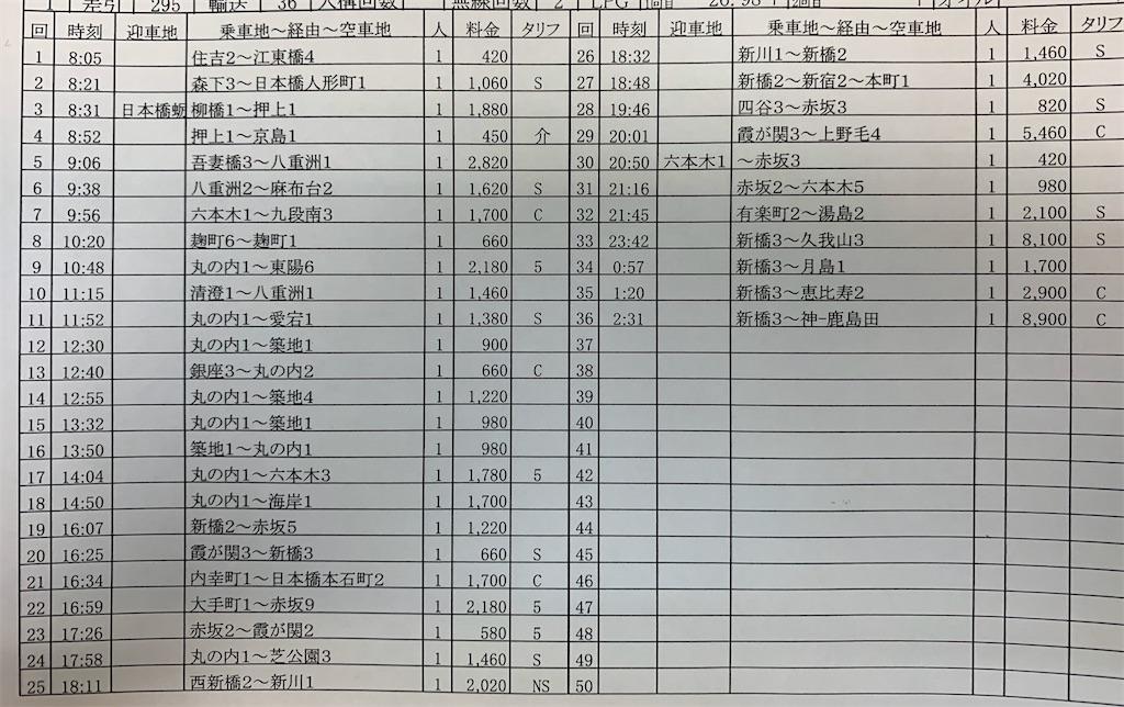 f:id:takenchi_blog:20200121042723j:image