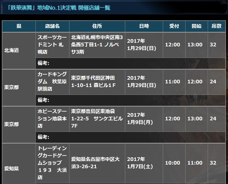 f:id:takenoko-nyokinyoki:20161201165943j:plain