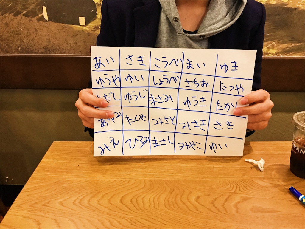 f:id:takenoko6285:20170327121158j:image