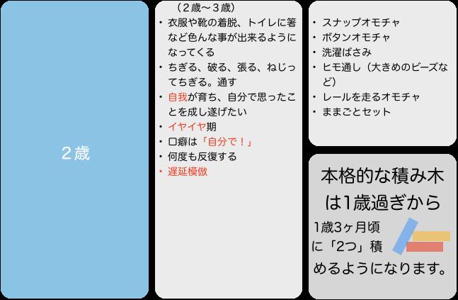 f:id:takenokolab:20190905000340p:plain