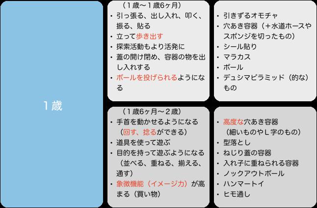 f:id:takenokolab:20190905000442p:plain