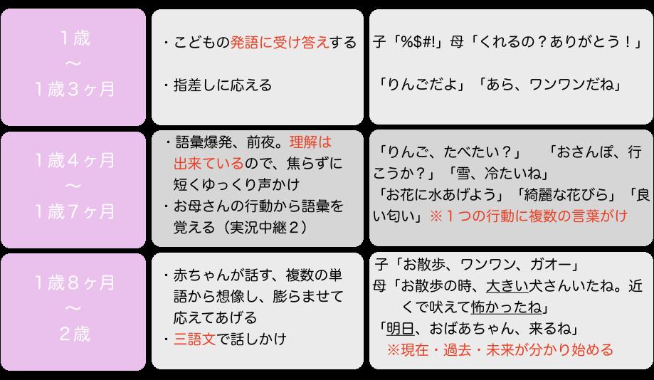 f:id:takenokolab:20190916165350p:plain