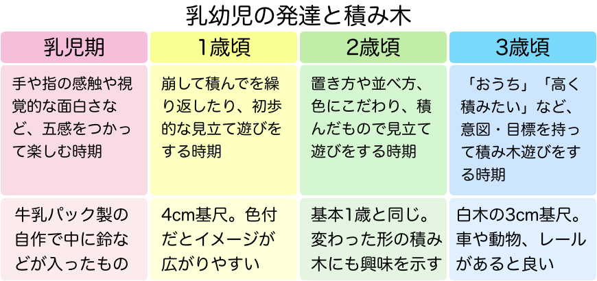 f:id:takenokolab:20190930164224p:plain