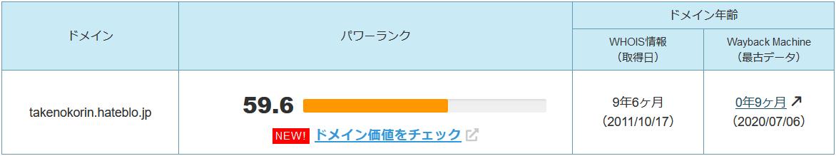 f:id:takenokorin:20210503163549p:plain