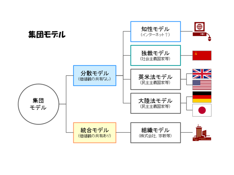 f:id:takenokorsi:20141023185730p:plain