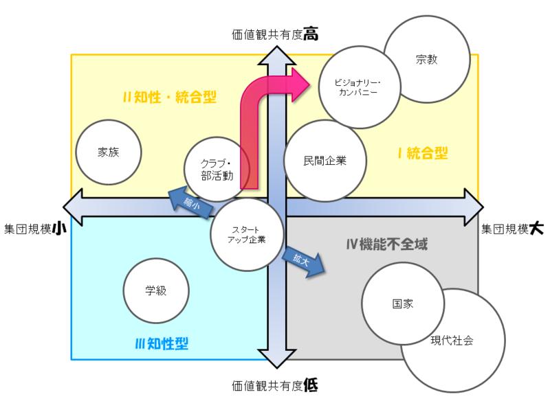f:id:takenokorsi:20141023185817p:plain
