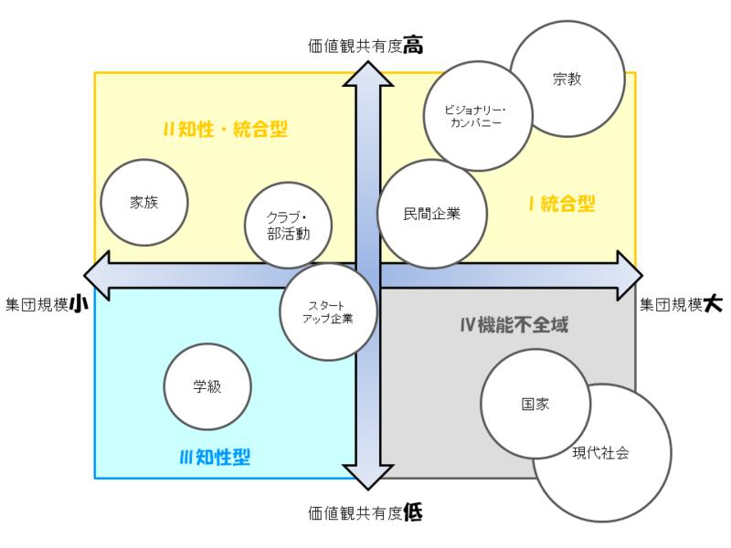 f:id:takenokorsi:20141026222607p:plain