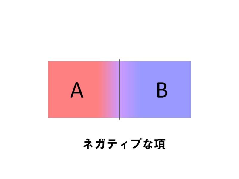 f:id:takenokorsi:20141113145537p:plain