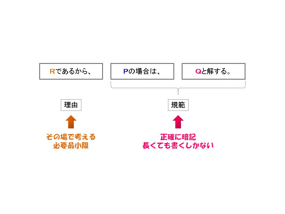 f:id:takenokorsi:20150830172629p:plain