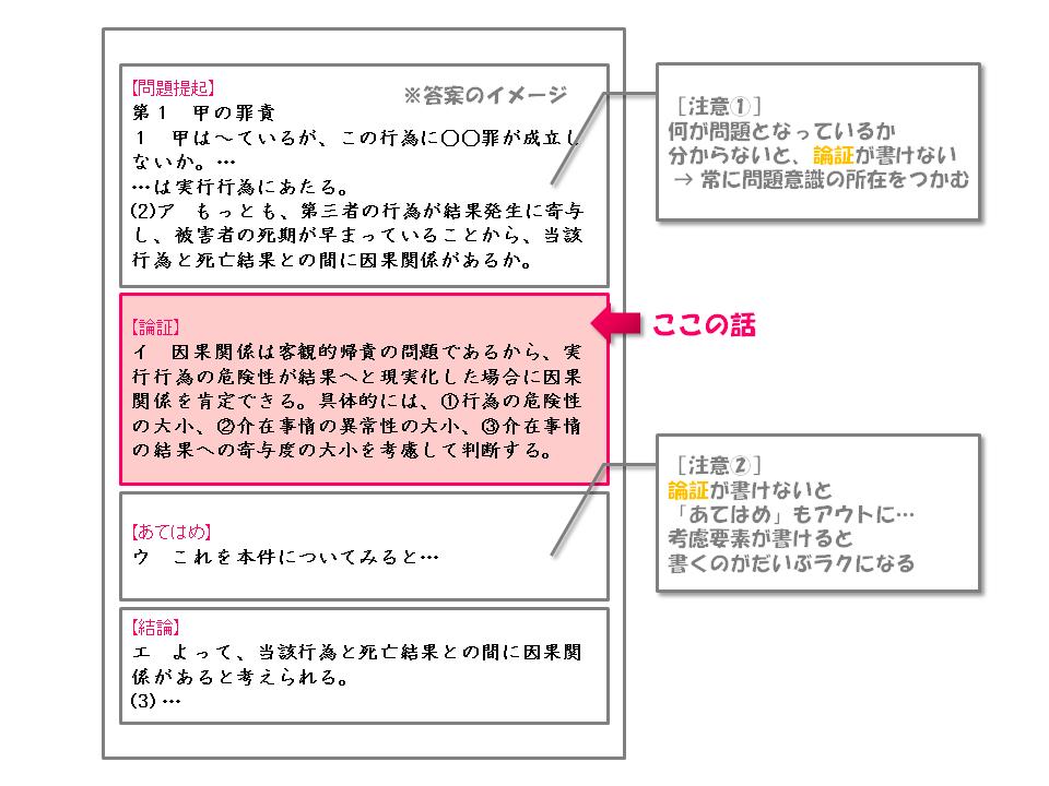 f:id:takenokorsi:20150830224424p:plain
