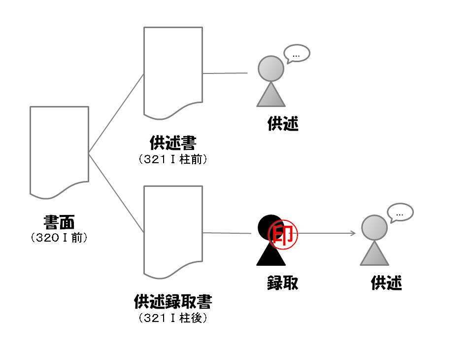 f:id:takenokorsi:20150904110040p:plain