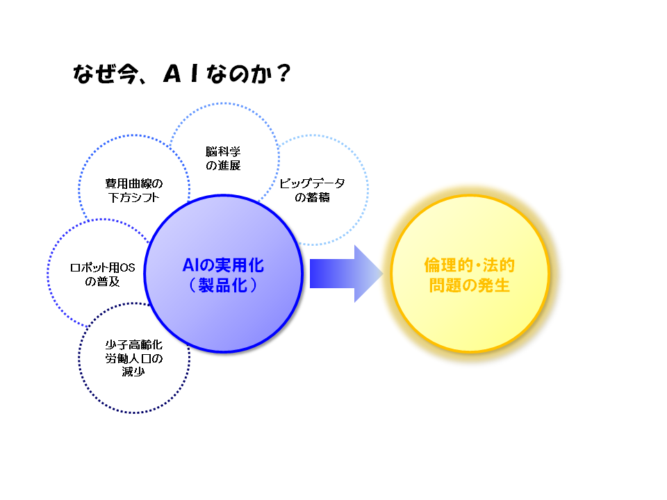f:id:takenokorsi:20151024160152p:plain