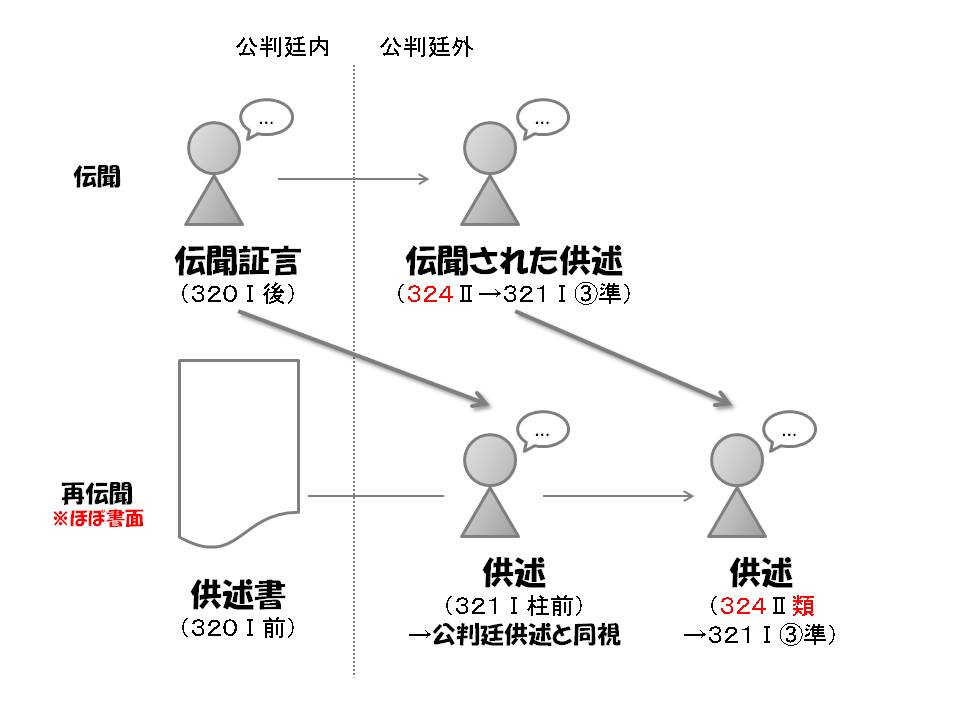 f:id:takenokorsi:20160324041448p:plain