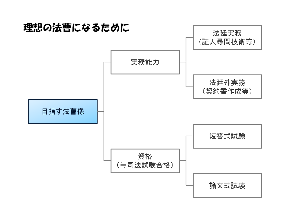f:id:takenokorsi:20160410122613p:plain