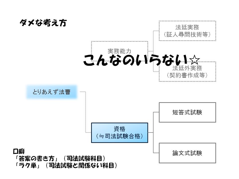 f:id:takenokorsi:20160410122640p:plain