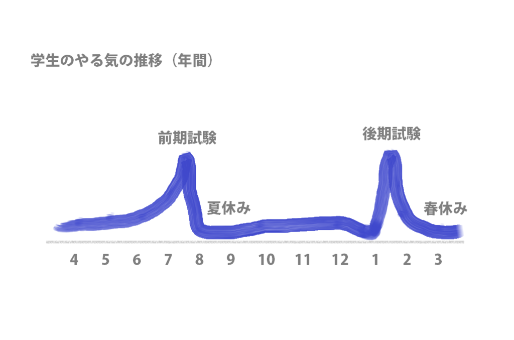 f:id:takenokorsi:20160626105130p:plain