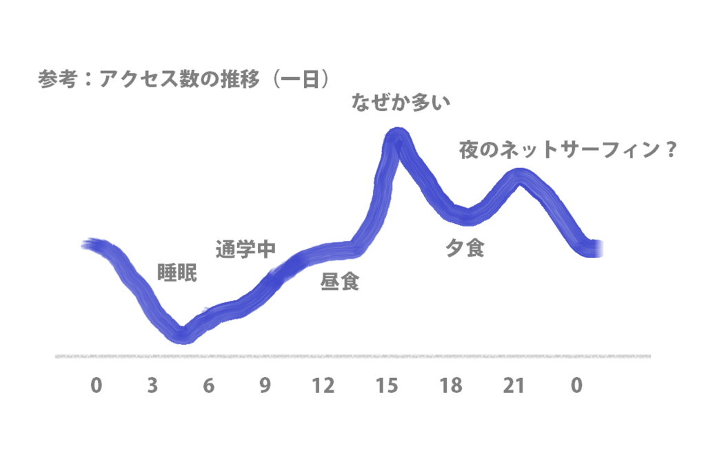 f:id:takenokorsi:20160626111326p:plain