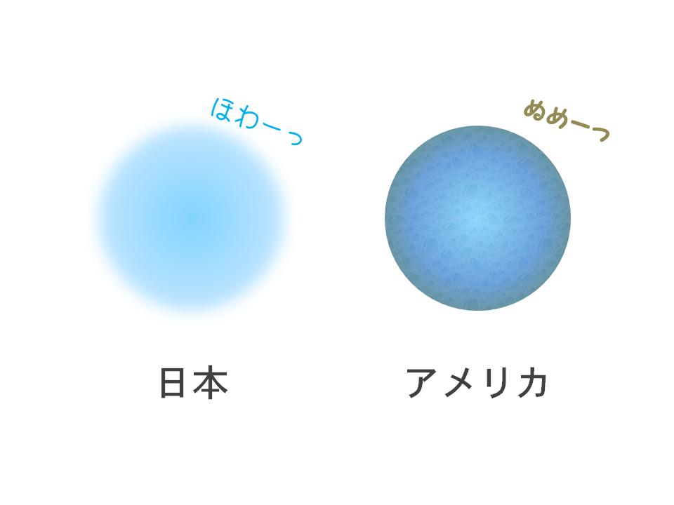 f:id:takenokorsi:20160629143929p:plain