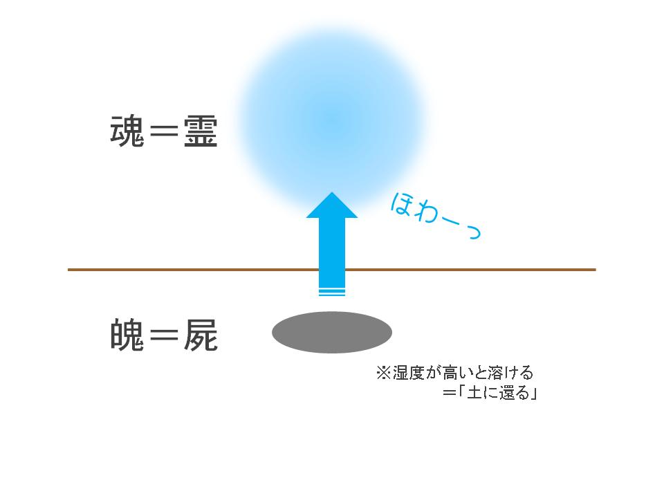f:id:takenokorsi:20160629144402p:plain