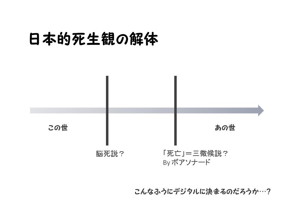 f:id:takenokorsi:20160629155541p:plain