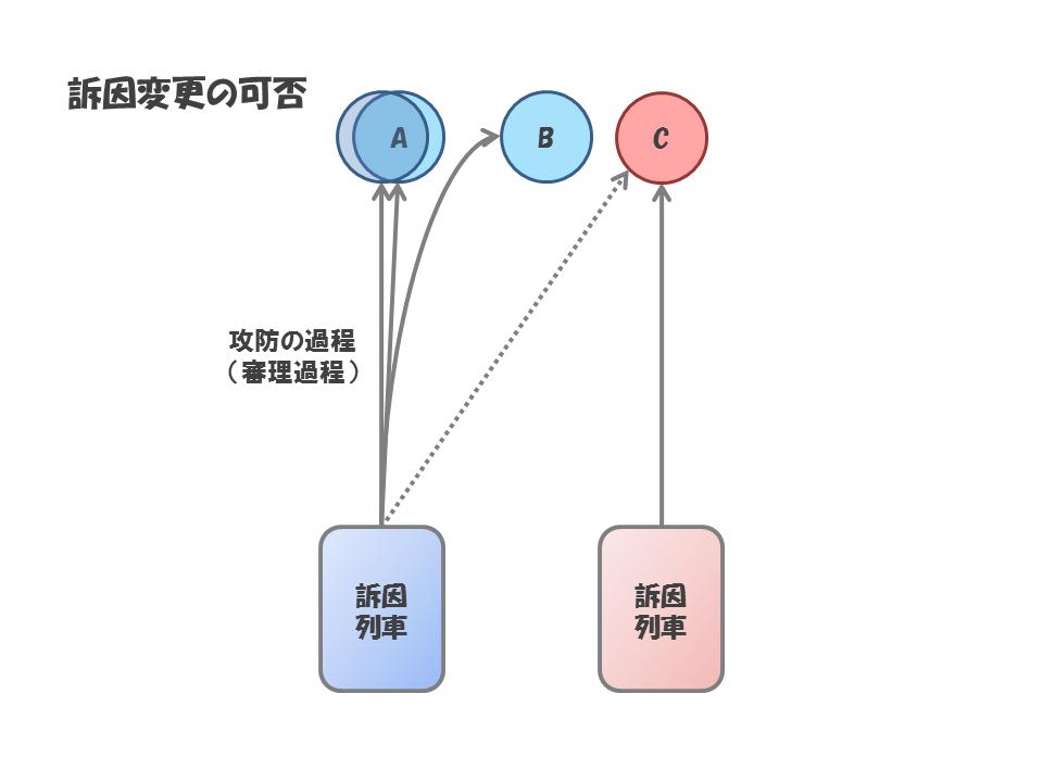 f:id:takenokorsi:20160930220751p:plain