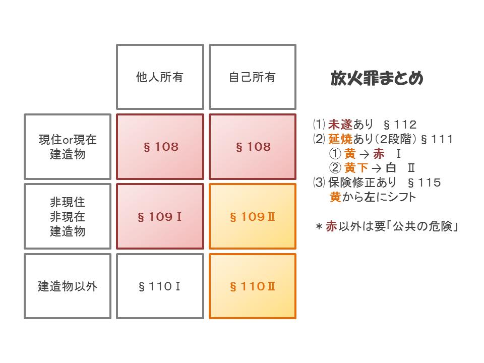 f:id:takenokorsi:20161008103724p:plain