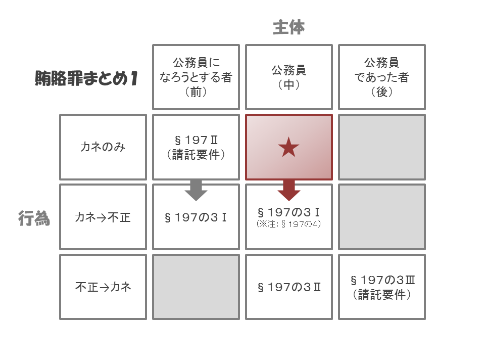 f:id:takenokorsi:20161008115054p:plain