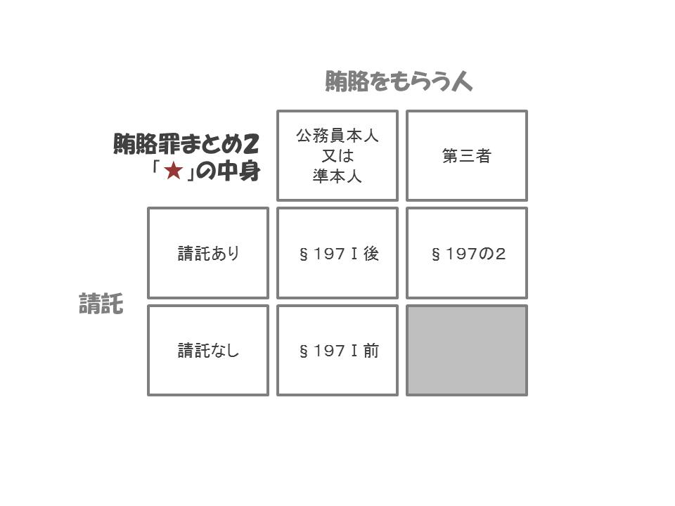 f:id:takenokorsi:20161008115330p:plain