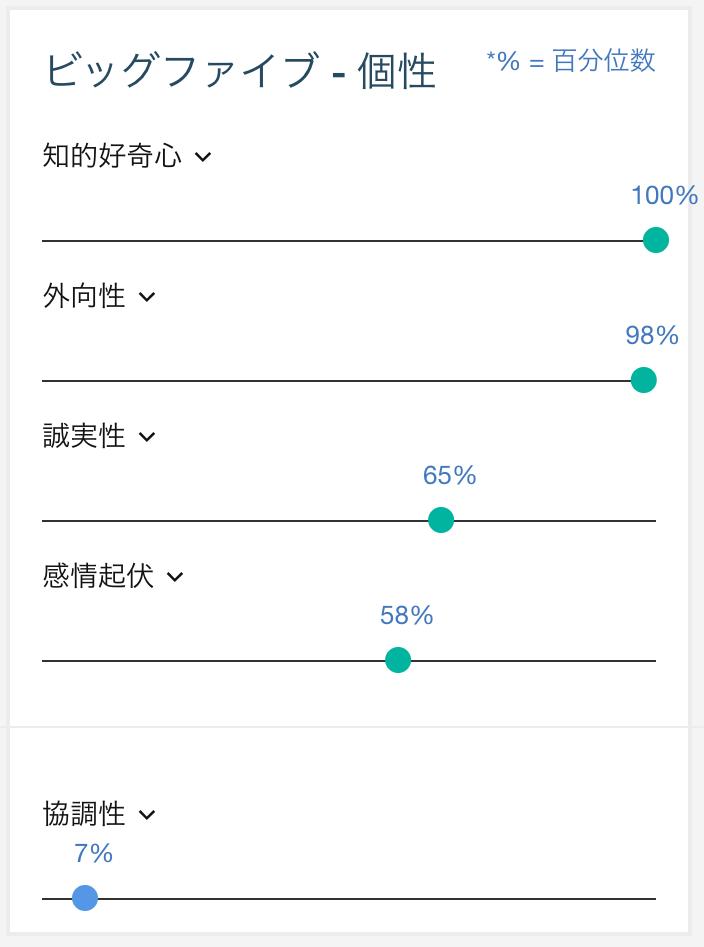 f:id:takenokorsi:20170730224836p:plain