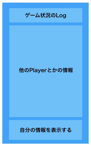 f:id:takenote-y:20180212142254p:plain