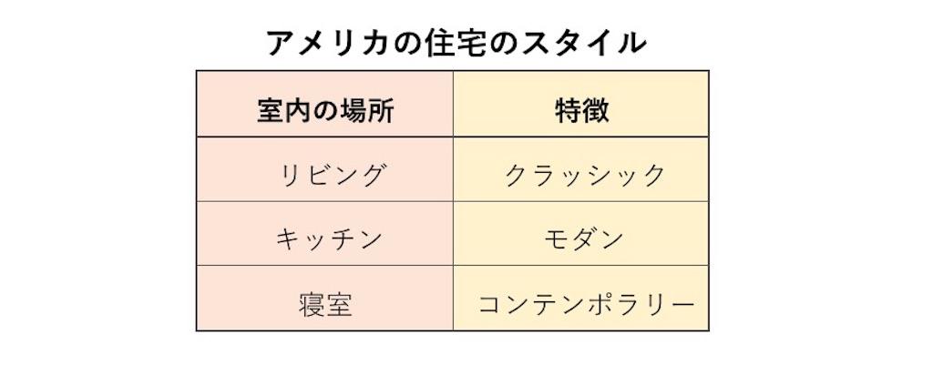 f:id:takeo1954:20170608054602j:image