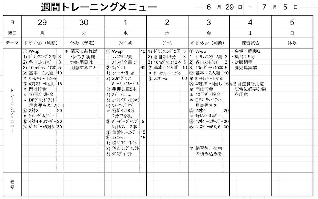 f:id:takeokadaisoccer:20200630103009j:image