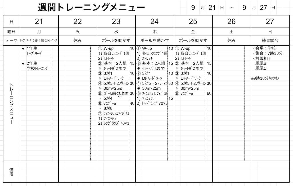 f:id:takeokadaisoccer:20200924231200j:image