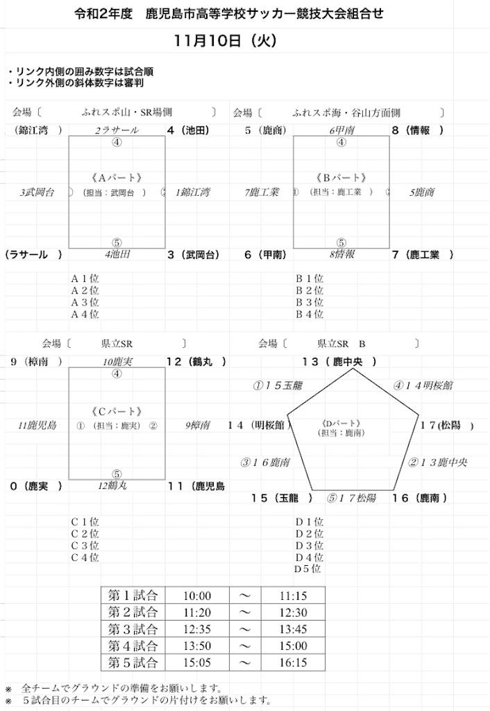 f:id:takeokadaisoccer:20201028202227j:image