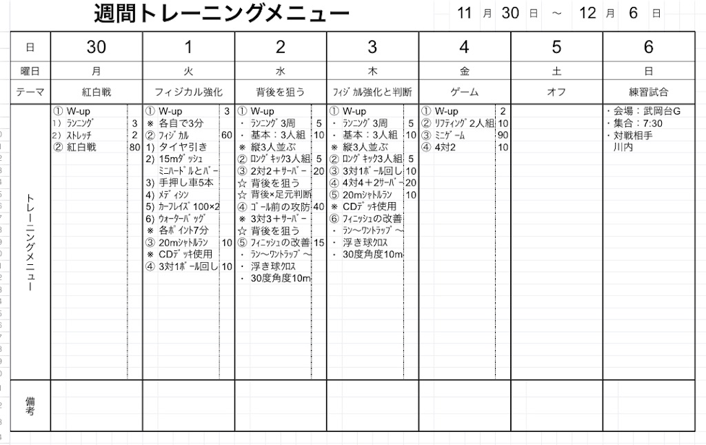 f:id:takeokadaisoccer:20201201222756j:image