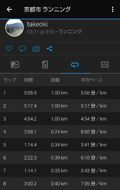 f:id:takeoki:20180312053347j:image