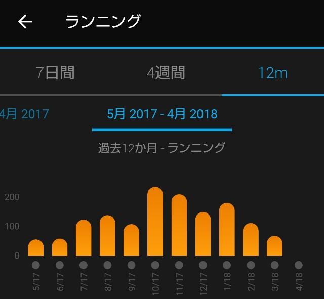 f:id:takeoki:20180405060221j:image