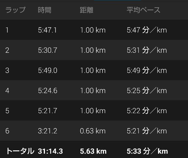 f:id:takeoki:20180522121644j:image