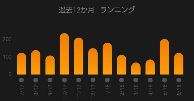 f:id:takeoki:20180630173002j:image