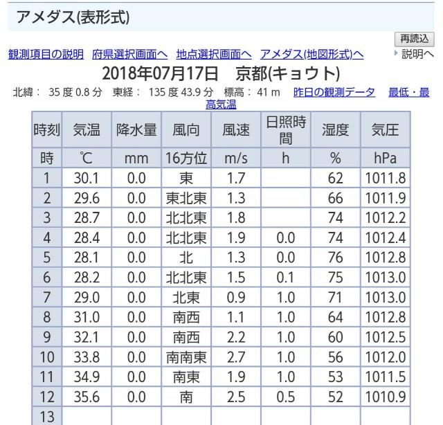 f:id:takeoki:20180717125026j:image