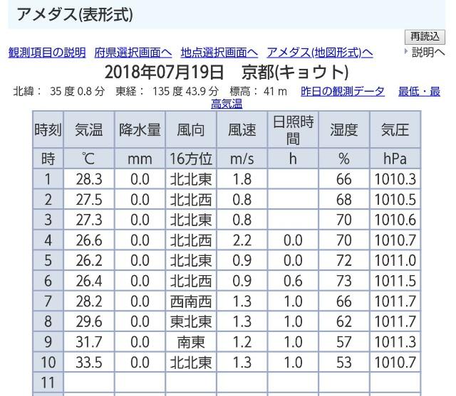f:id:takeoki:20180719130832j:image