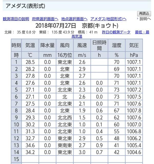 f:id:takeoki:20180727143911j:image