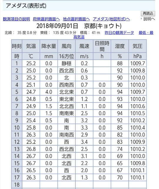 f:id:takeoki:20180902131635j:image