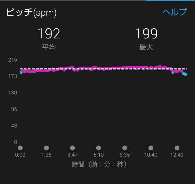 f:id:takeoki:20181226084725j:image