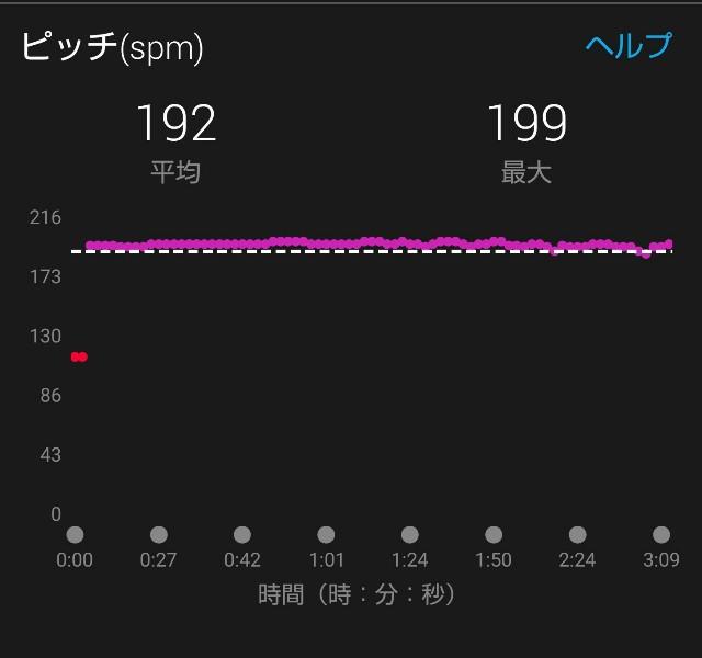 f:id:takeoki:20181226084750j:image