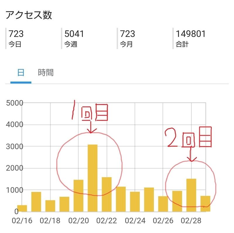 f:id:takeoki:20190301115919j:plain