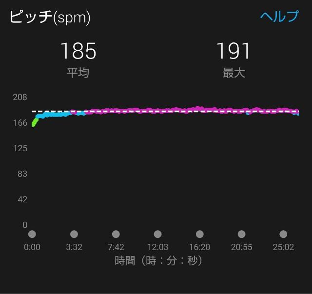 f:id:takeoki:20190517080615j:image