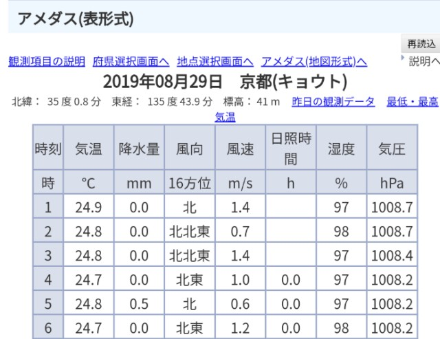 f:id:takeoki:20190829080644j:image