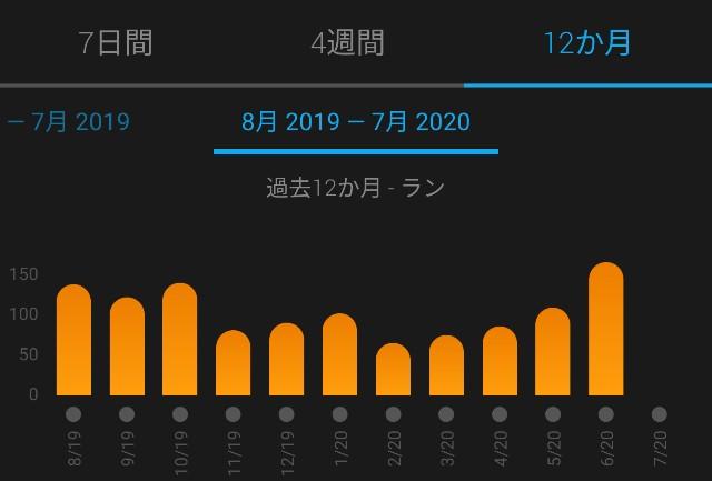 f:id:takeoki:20200701081518j:image